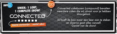 Compoundboxen/cakeboxen