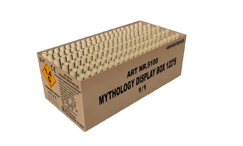 Mythology Display Box